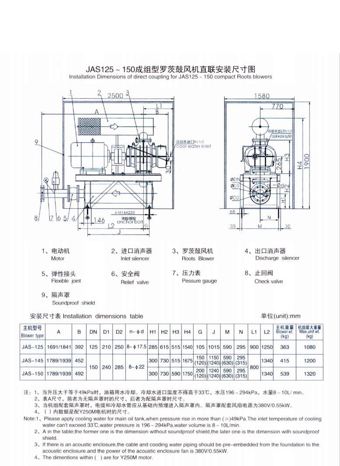 Roots blower_Changsha Blower Co , Ltd