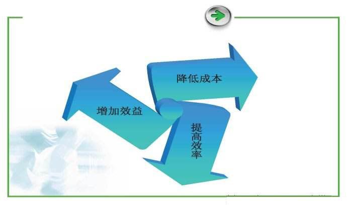 讓管理改善成(cheng)為助力公司(si)管理提升的推進器